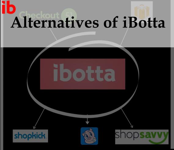 Alternatives of iBotta